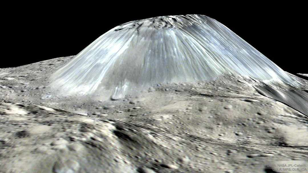 Cryovolcanism in the Solar System