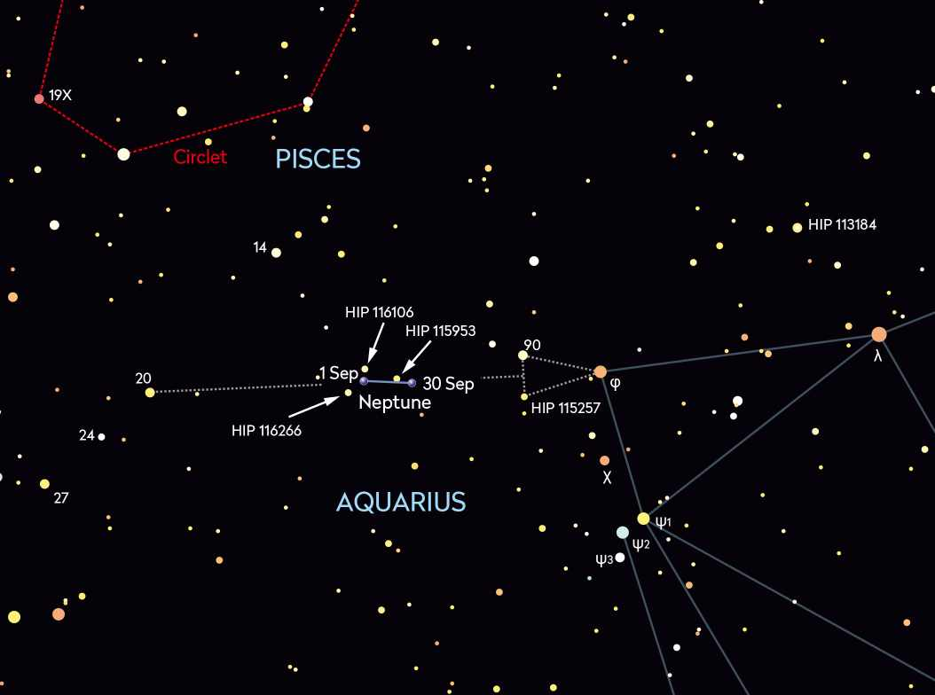 How to see the planets in the night sky, September 2021
