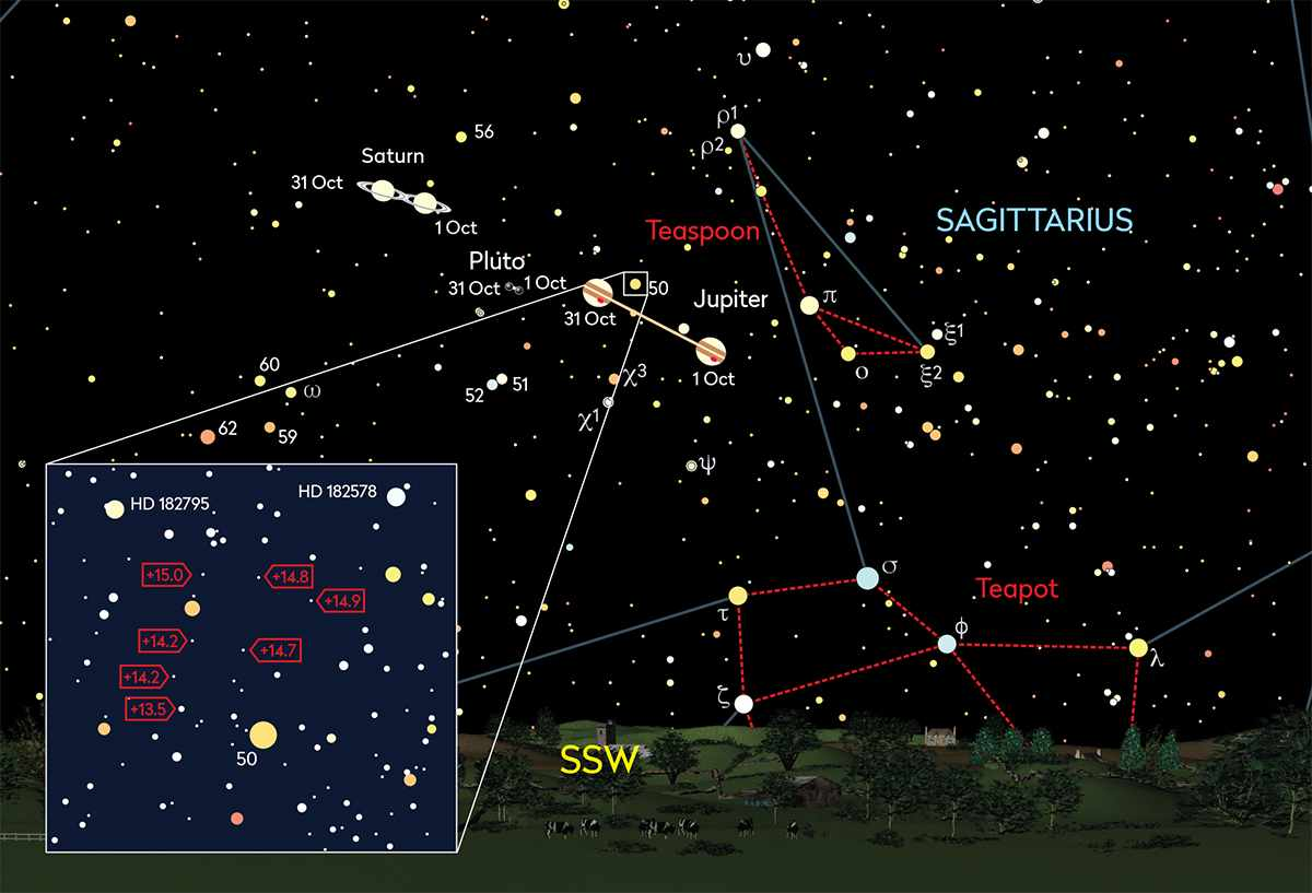 How to spot Jupiter, Saturn and Pluto in the night sky