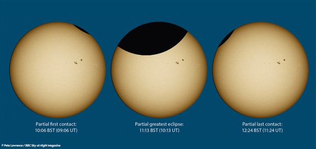 The timing and relative positions of the key stages of the 10 June 2021 partial solar eclipse, as seen from central UK. First and last contact overlaps are exaggerated for clarity. Credit: Pete Lawrence / BBC Sky at Night Magazine