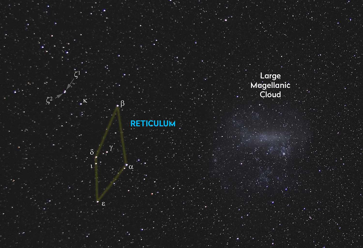 Zeta Reticuli: facts about the binary star sytem