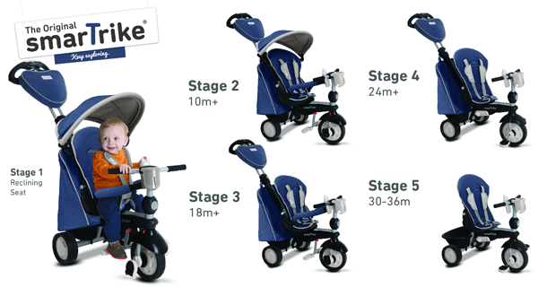 10-brilliant-presents-for-a-babys-first-birthday_trike1