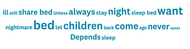 at-what-age-should-you-stop-your-child-getting-into-bed-with-you_bedsharingtagcloud