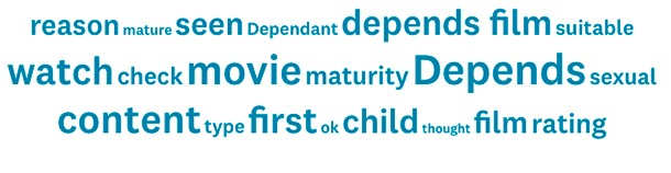 at-what-age-would-you-let-your-child-watch-a-15-rated-movie_movie15tagcloud