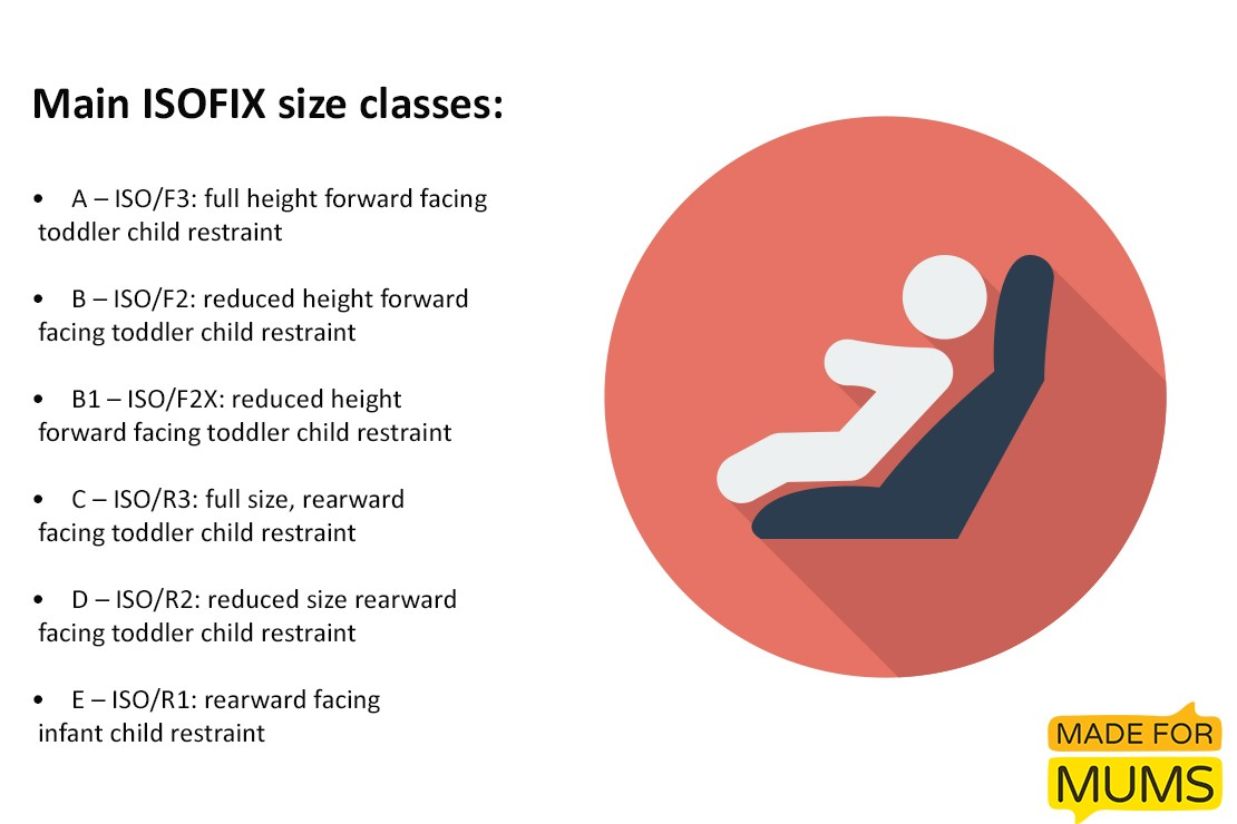 car-seat-safety-what-is-isofix_134244