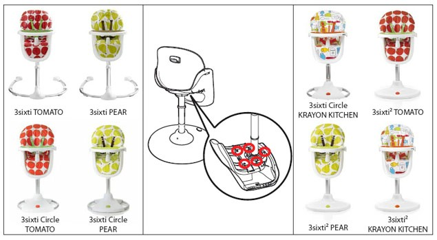 cosatto-3sixti-highchair-product-safety-notice_40277
