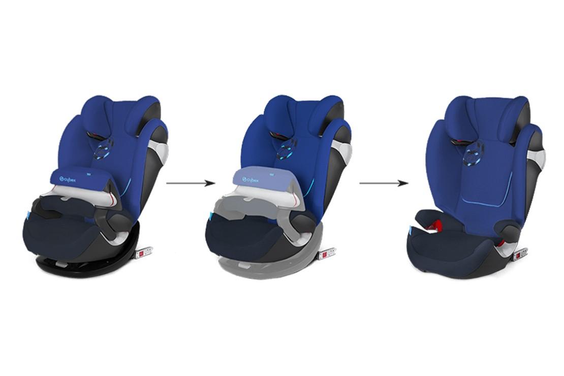 cybex-pallas-m-fix-car-seat_pallas2