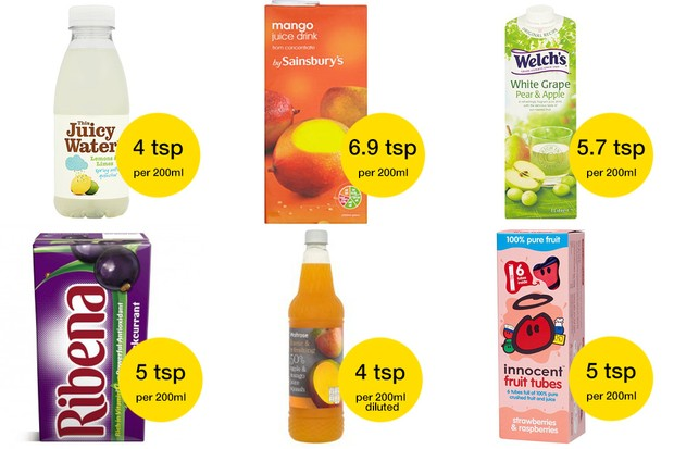 how-much-sugar-is-there-in-fruit-juice_128107