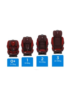 joie-every-stage-car-seat_143093