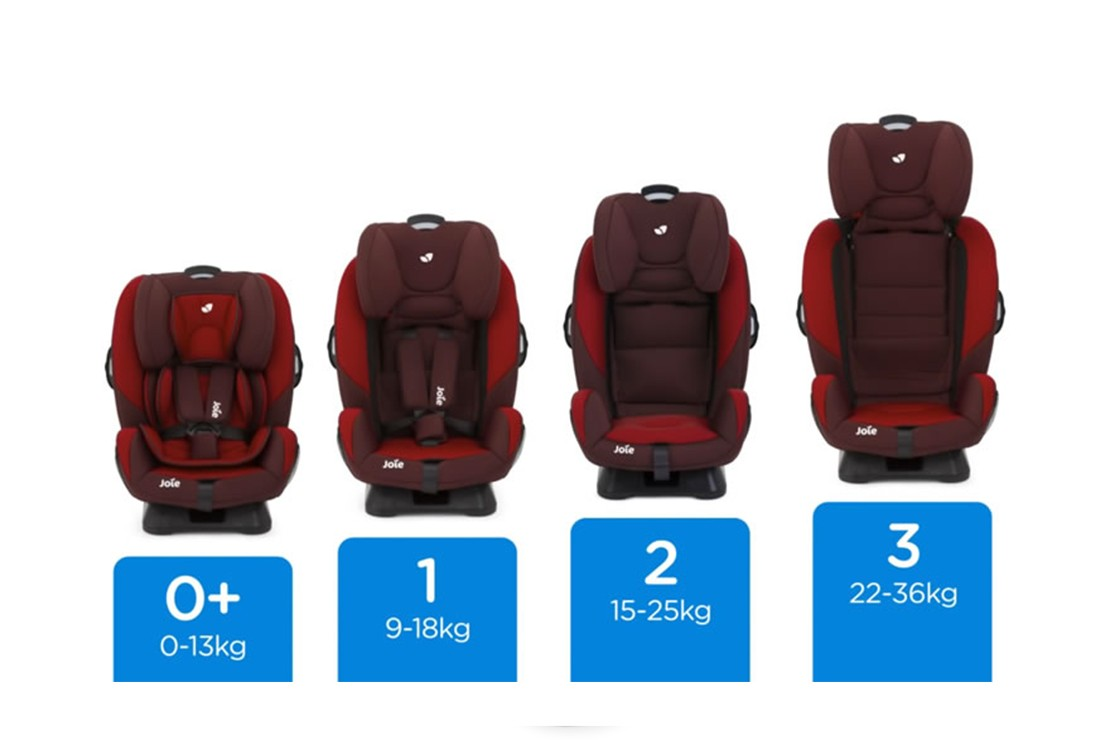 joie-every-stage-car-seat_everystage%202