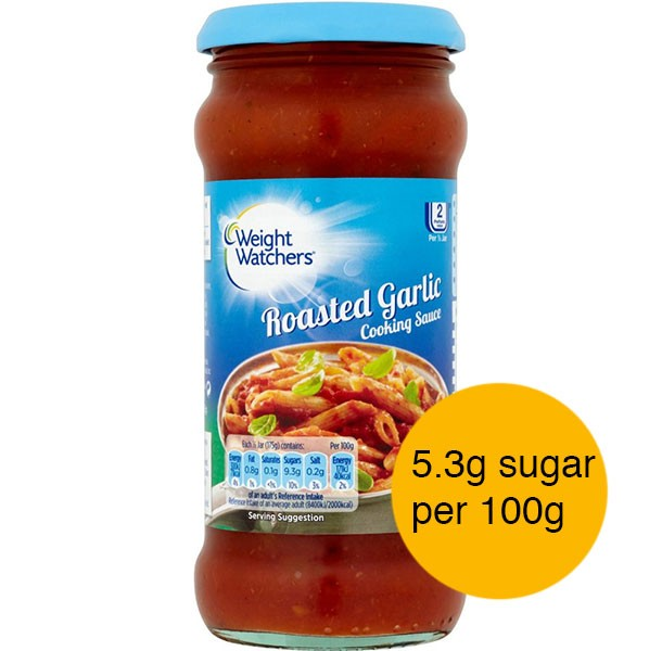 just-how-much-sugar-is-in-your-favourite-pasta-sauces_148980