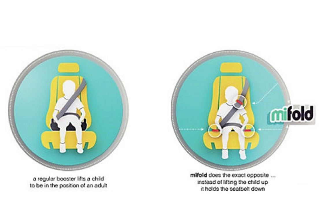 Mifold compared to regular booster seat