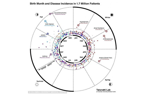the-healthiest-month-to-be-born-in-is-_126861