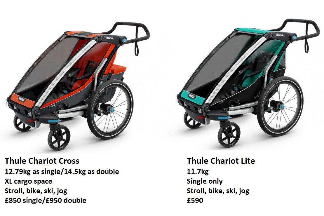 Thule Chariot Cross v Thule Chariot Lite