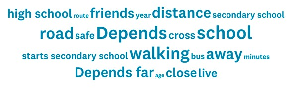 what-age-can-my-child-walk-home-from-school-on-their-own_schooltagcloud