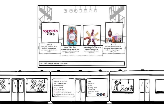 screencapture-web-archive-org-web-20160326114459-https-www-sweetsinthecity-co-uk-1513163020860
