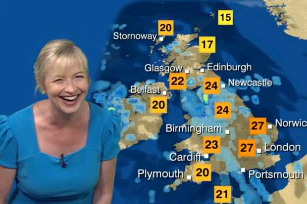 bbc weather glasgow