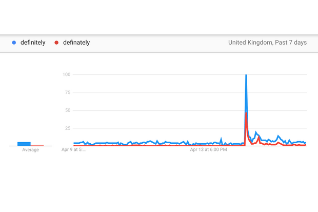 searches for Definitely after Line of Duty