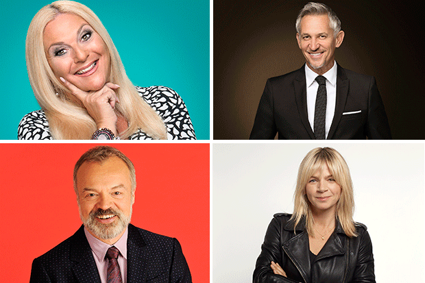 BBC Pay 2019: FULL list of star salaries and highest paid presenters