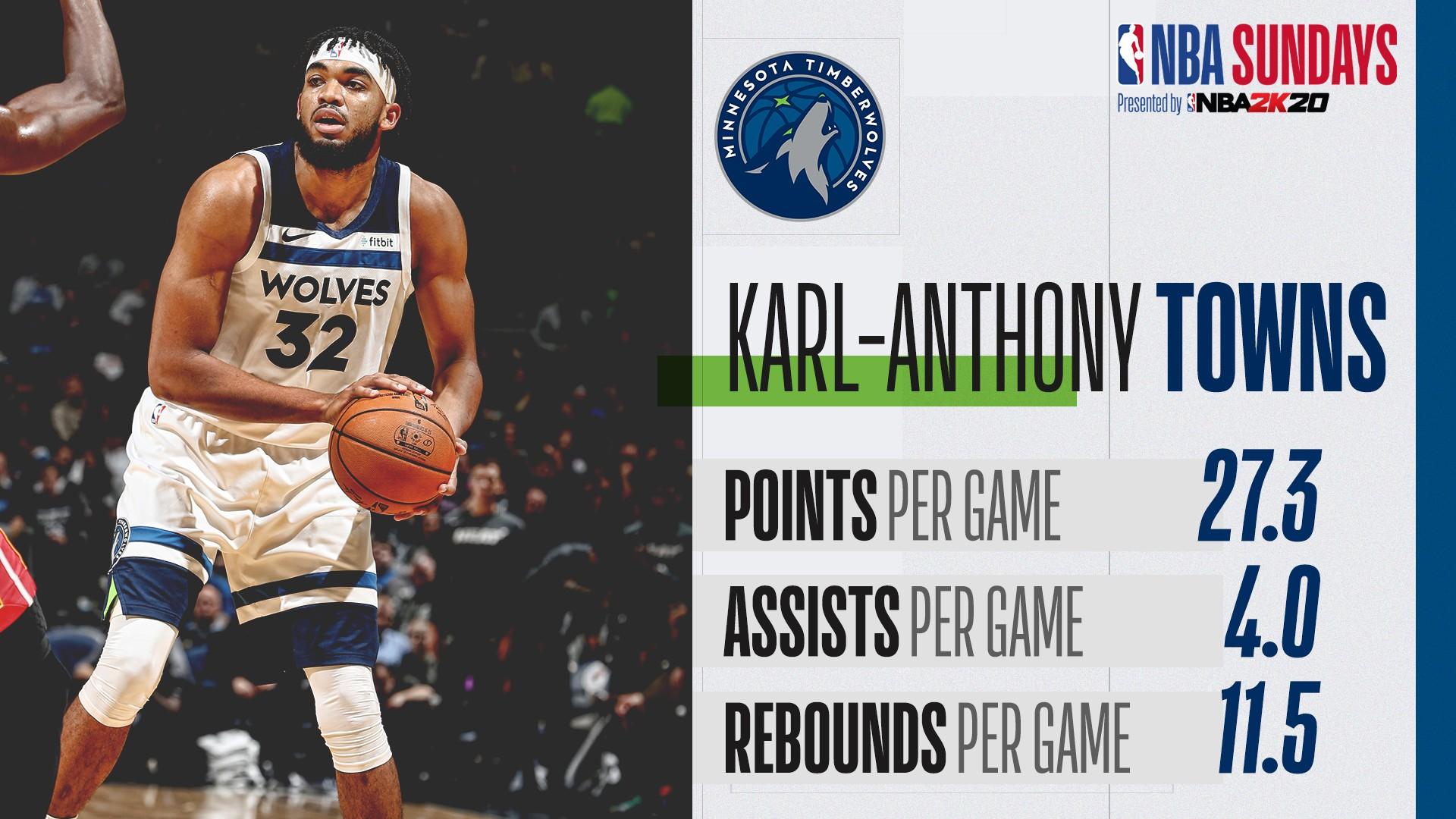 Karl-Anthony Towns NBA