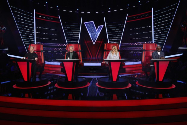 who are the voice judges 2020