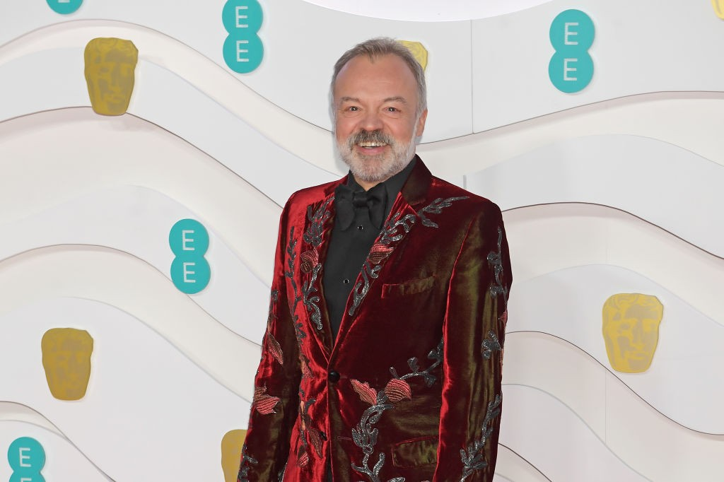 EE British Academy Film Awards 2020 - VIP Arrivals