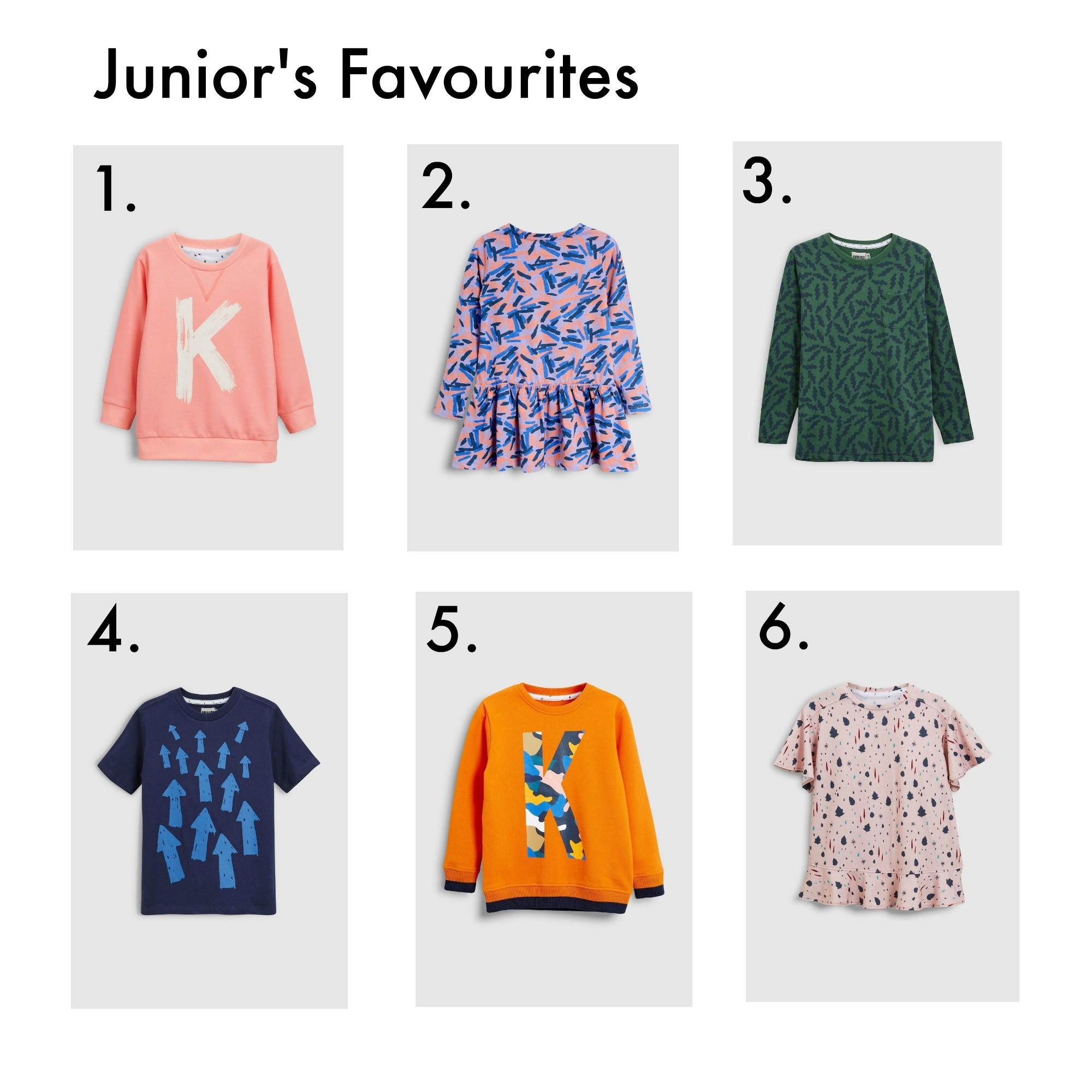 Meet Mintie: Mint Velvet's New Girlswear Collection