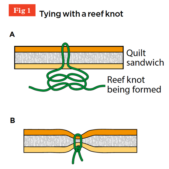 How to tie a quilt with a reef knot