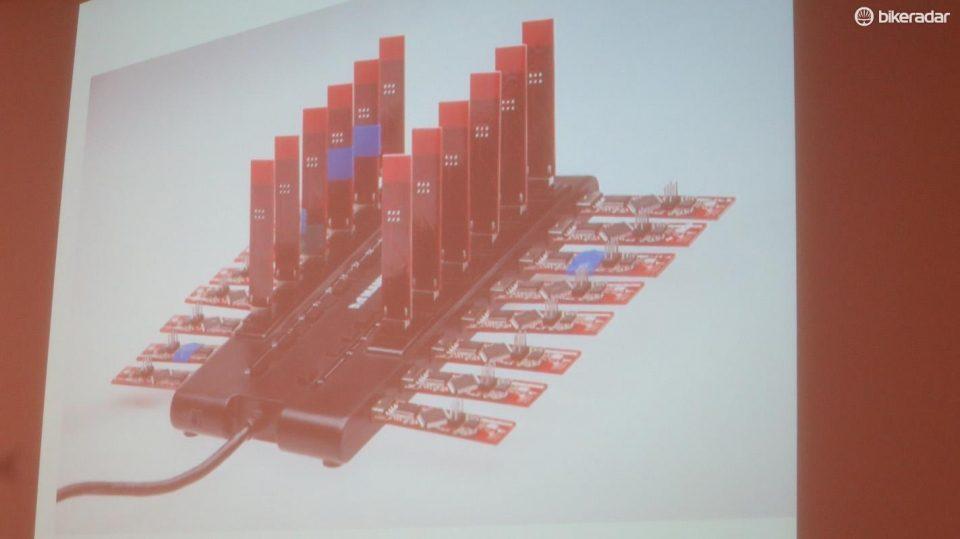 Peloton test rig for SRAM Red eTap