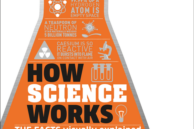 How Science Works DK, £16.99