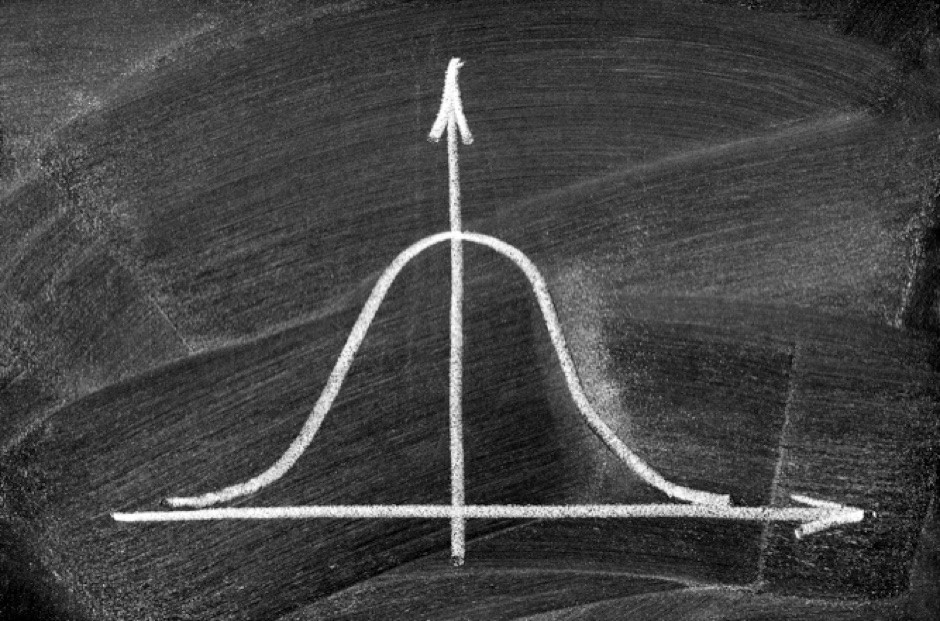 Who really discovered the Bell Curve? © Getty Images