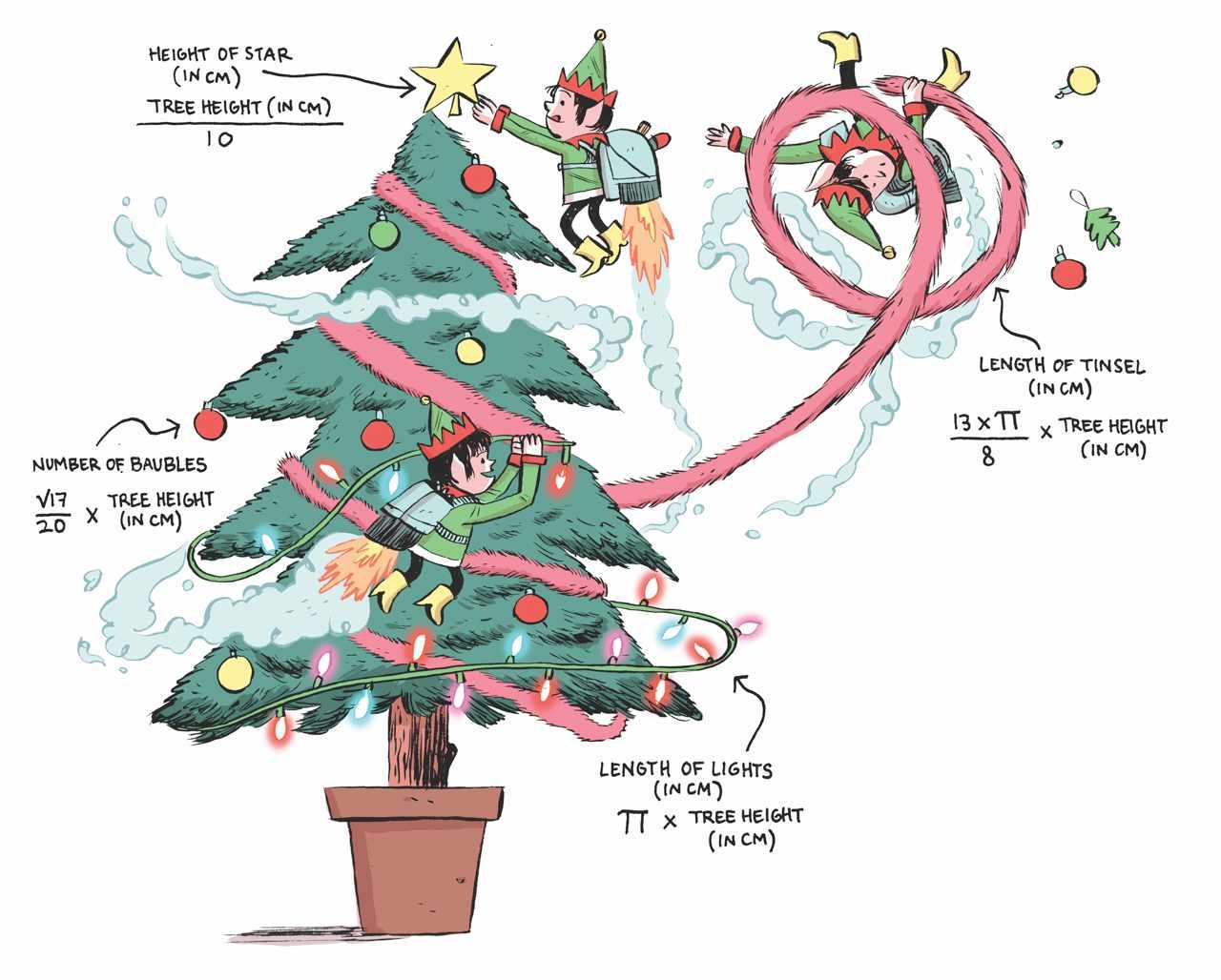 How to decorate the tree © Jamie Coe