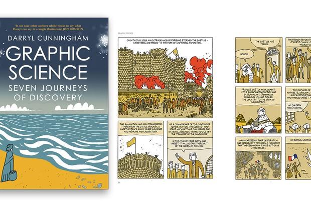 Graphic Science Darryl Cunningham £16.99, Myriad Editions