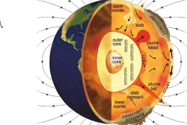 A cartoon cross-section (not to scale) of Earth's interior © Kay Lancaster, University of Liverpool, Author provided