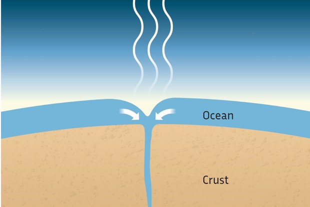 Alternatively, you could dig a hole at the bottom of the Pacific Ocean deep enough to drain all the water down into the mantle. If this boiled all the ocean into steam and jetted it into space, it might add an extra 1.5km/h to the Earth's normal orbital speed of 108,000km/h.