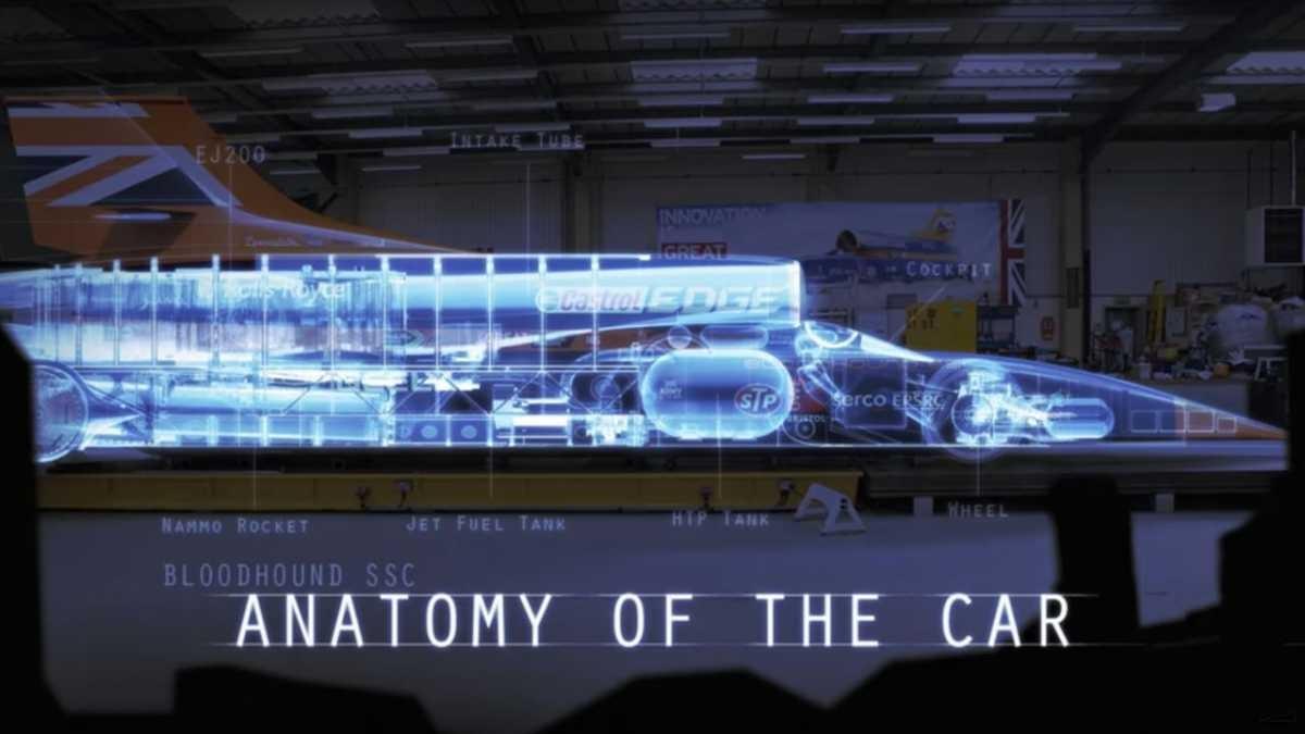 Anatomy-of-the-car