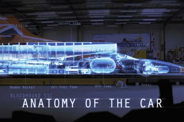 Anatomy-of-the-car