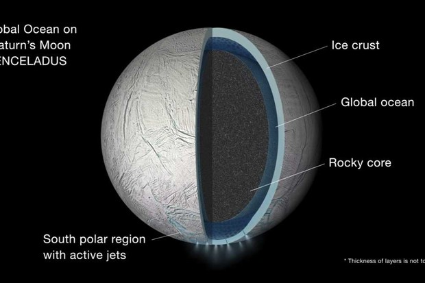 'Wobbly' Saturn moon suggests global ocean © NASA/JPL-Caltech