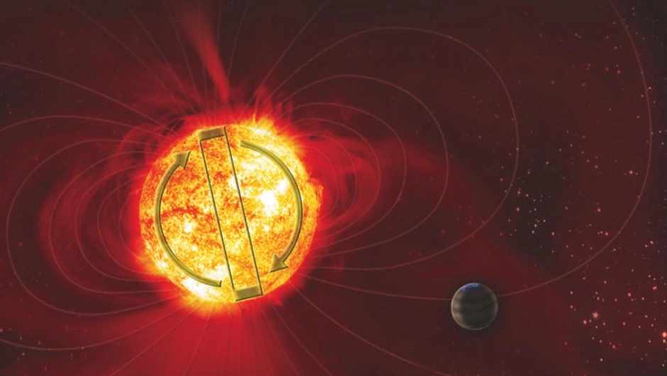 Why are some stars magnetically attracted?