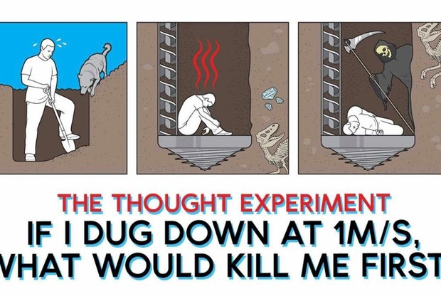 The thought experiment: If I dug down at 1m/s, what would kill me first?