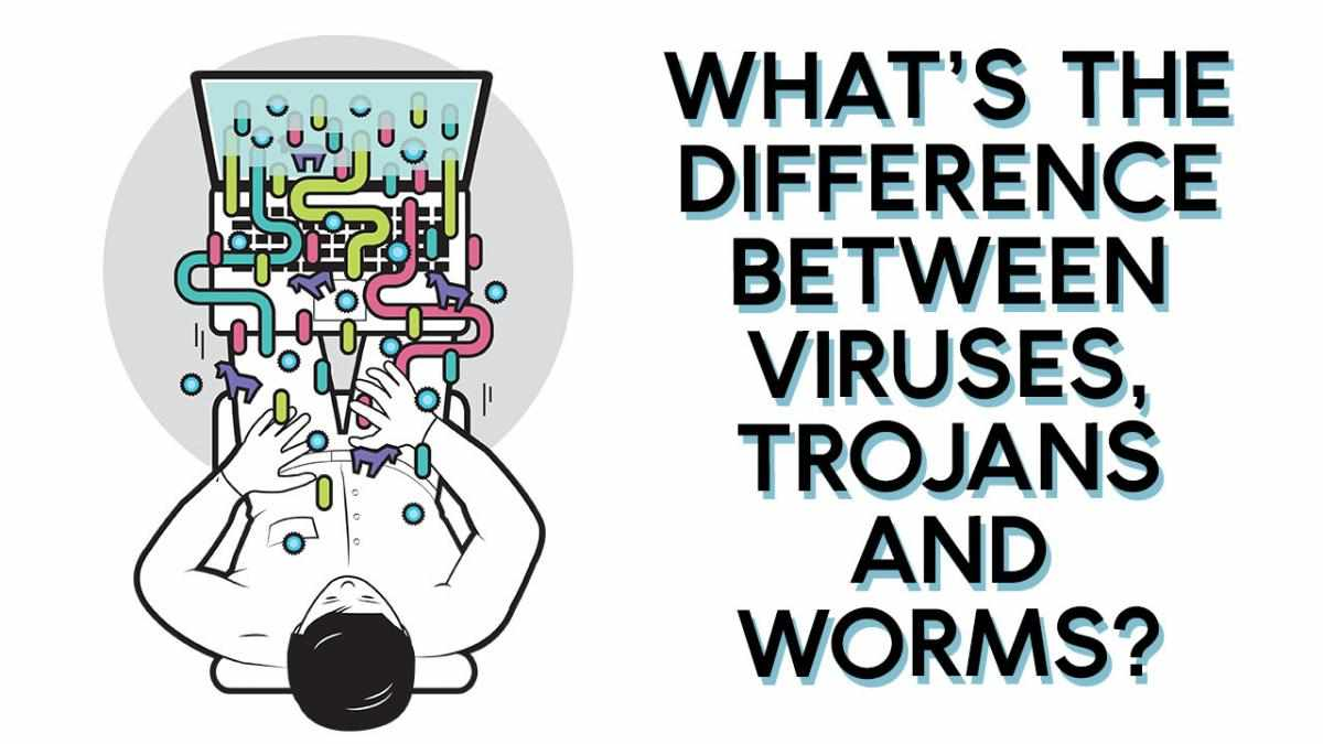 trojans-worms-virus