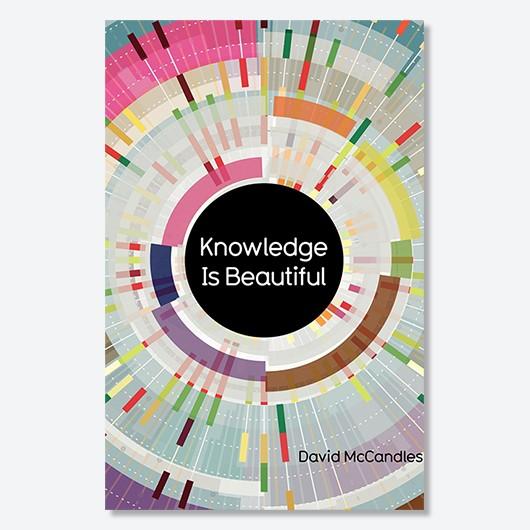 Knowledge Is Beautiful - David McCandless