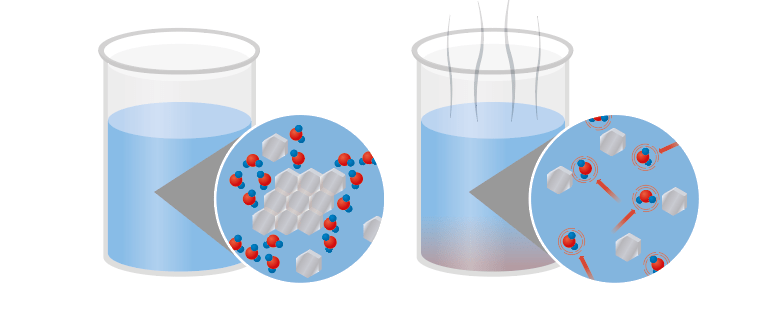 Why is hot water a better solvent than cold water? © Acute Graphics