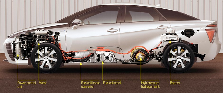 Preview: Toyota Mirai fuel cell car © Toyota