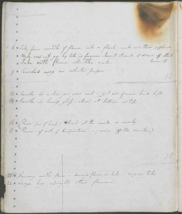Michael Faraday's burn marks © Royal Institution