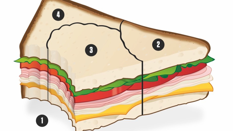 Why do triangular sandwiches taste better than rectangular ones?