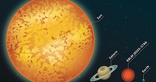 What is the smallest known star in the Universe?