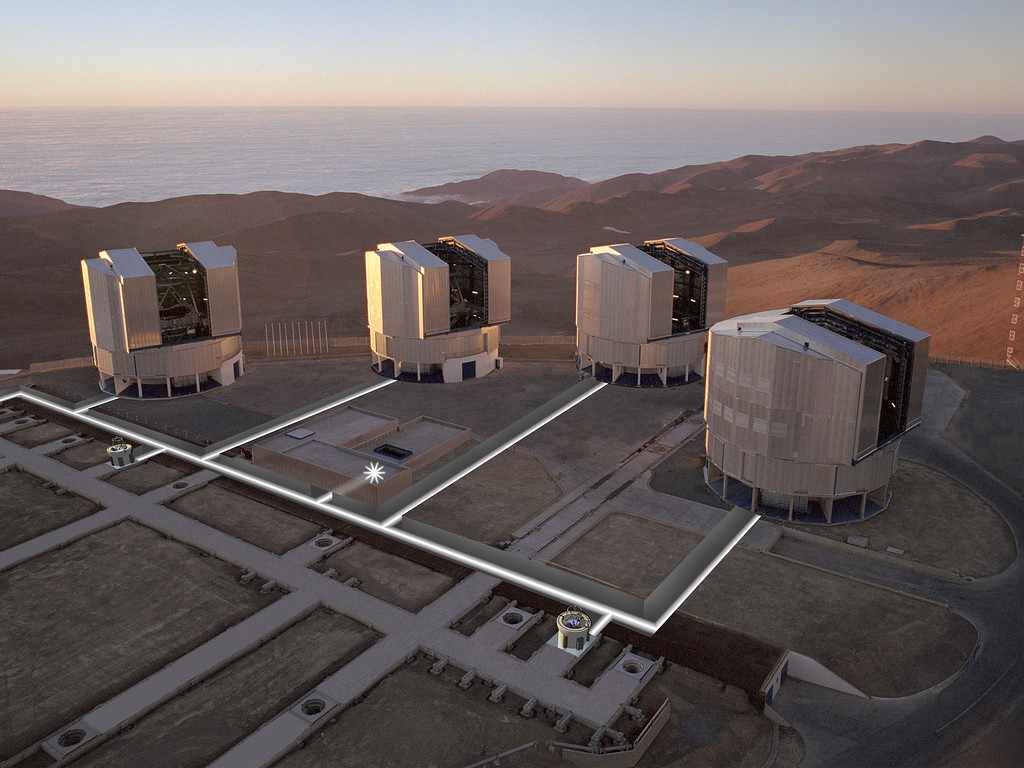 """Aerial view of the observing platform on the top of Paranal mountain (from late 1999), with the four enclosures for the 8.2-m Unit Telescopes (UTs) and various installations for the VLT Interferometer (VLTI). Three 1.8-m VLTI Auxiliary Telescopes (ATs) and paths of the light beams have been superimposed on the photo. Also seen are some of the 30 """"stations"""" where the ATs will be positioned for observations and from where the light beams from the telescopes can enter the Interferometric Tunnel below. The straight structures are supports for the rails on which the telescopes can move from one station to another. The Interferometric Laboratory (partly subterranean) is at the centre of the platform."""