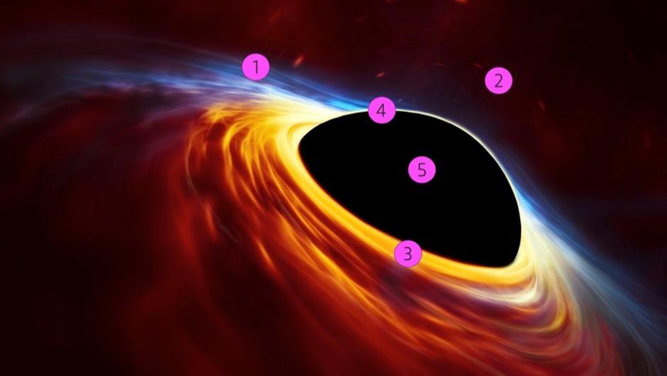 Anatomy of a black hole © ESO, ESA/Hubble, M. Kornmesser