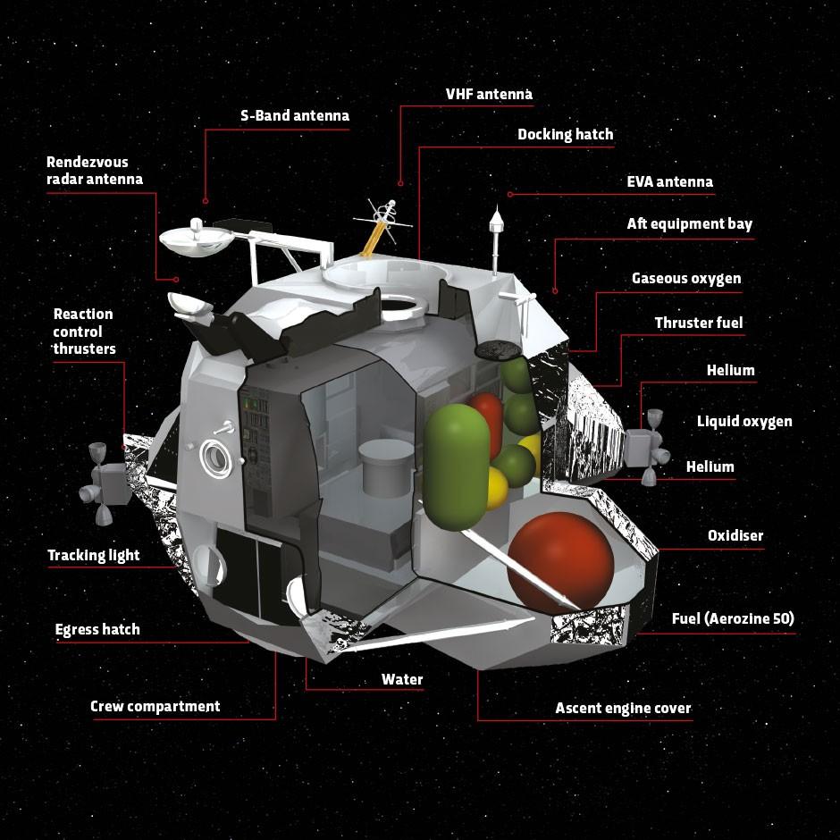 Lunar Module Ascent Stage © Paul Wootton